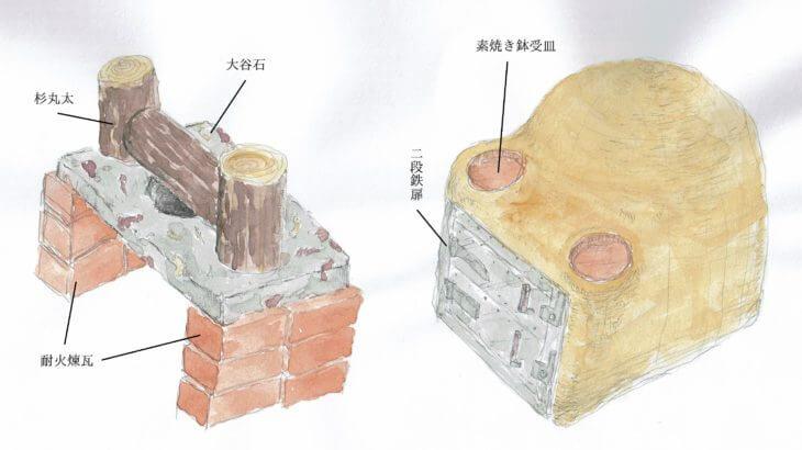 多機能の石窯を作る②~石窯にコンロ機能を持たせる